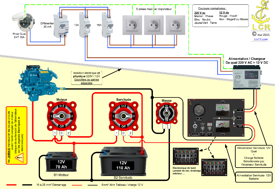 Sch mas lectriques bateau tableau de bord electrique de - Coupe circuit batterie 12v ...